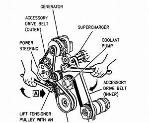 3800 Series 2 Engine Serpentine Belt Routing  Diagrams  Wiring Diagram Images