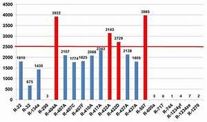 Kältemittel Füllmenge Berechnen : revision der f gas verordnung eg nr 842 2006 ~ Themetempest.com Abrechnung
