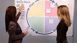 Learn-lean Kaizen Board