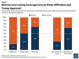 Kaiser Health Tracking Poll: Future Directions for the ACA ...