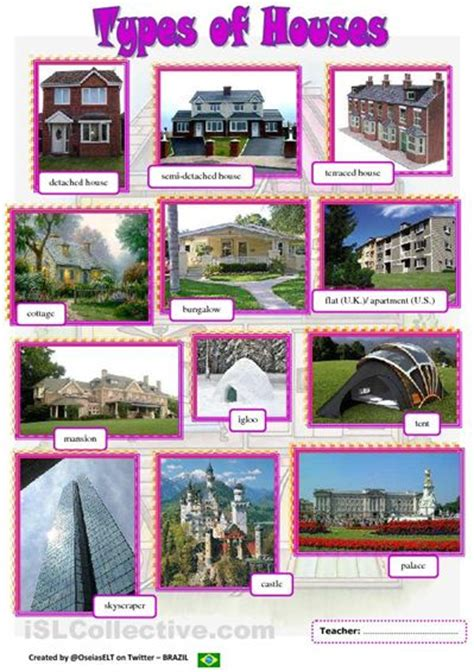 house types types of homes types of houses pictionary hope it s useful the type of house semi dream