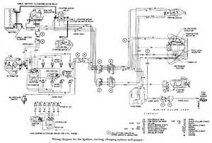 similiar 1966 ford f100 wiring diagram keywords ford mustang wiring diagram likewise 1960 ford f100 wiring diagram