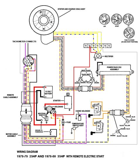 Boat Tachometer Wiring Diagram: Latest Pictures & Videos, Photos about Boat Tachometer  Wiring DiagramStomach.mx