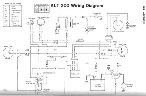 wiring diagram basic wiring diagram house wiring do it residential electrical wiring diagrams pdf easy routing