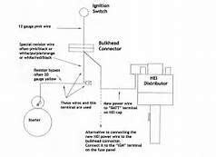 79 Scout Ii Wiring Diagram by Gm Hei Distributor And Coil Wiring Diagram Yahoo Image