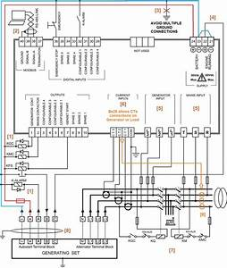 Automatic Transfer Switch Diagram  U2013 Genset Controller