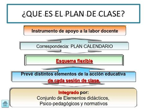 plan des si鑒es air el plan de clase