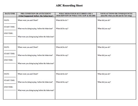 Abc Behaviour Chart Template by Abc Data Picture The Autism Helper