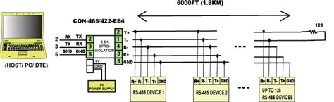 rs485 2 wire connection diagram wiring diagram and schematic diagram