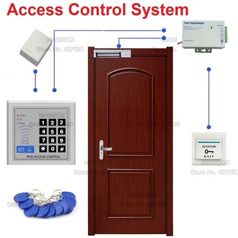 125khz Rfid Proximity Card Door Access Control System Set. Barne Door. Barn Doors For House. In Door Pool. Pantry Barn Doors. Enterence Door. Commercial Garage Doors Prices. Egg Shaped Door Knobs. Ikea Garage