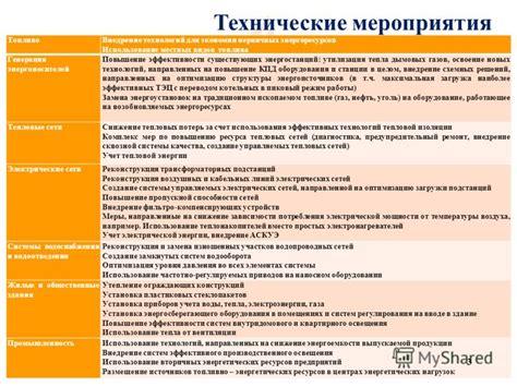 Лекция 7. вторичные энергетические ресурсы