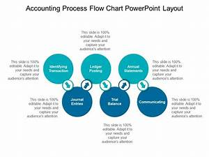 Accounting Process Flow Chart Powerpoint Layout