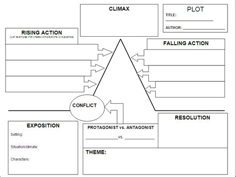 conflict list template theatre plot chart can really help authors plan out there story