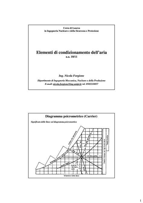 Dispense Impianti Industriali by Condizionamento Dell Fondamenti Dispense