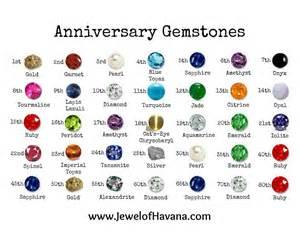 wedding anniversary gift chart anniversary gemstone gift guide of handcrafted jewelry