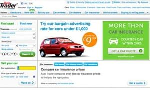 car prices fall  buyers downsize money  guardian