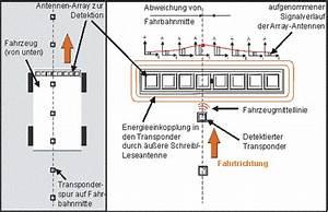 Reaktionszeit Berechnen : pr ftechnik f r rfid bei hochgeschwindigkeitsanwendungen im transportwesen logistics journal ~ Themetempest.com Abrechnung