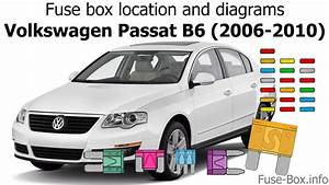 Fuse Box Location And Diagrams  Volkswagen Passat B6  2006-2010