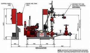 Fire Hydrant Systems - All Pumps Sales  U0026 Service