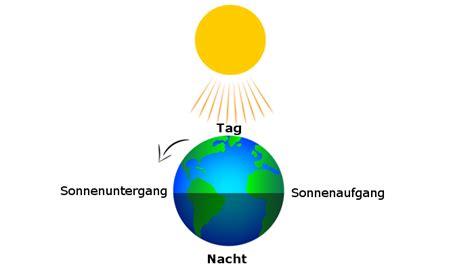 wo geht sonne auf sonnenaufgang und sonnenverlauf