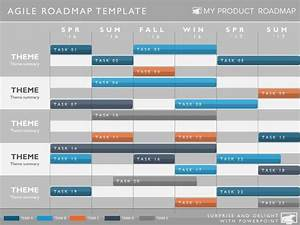 Us Maps That Can Be Edited Free Six Phase Agile Planning Timeline Roadmapping Presentation