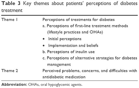 full text nepalese patients perceptions  treatment