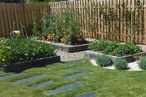 Jardin En Carré : carr s potagers couleur jardin ~ Premium-room.com Idées de Décoration