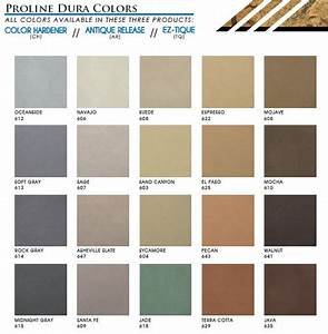 Proline Dura Colors Line Of Color Hardeners Features Over
