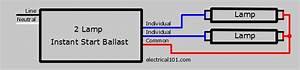 Electrical101 Com