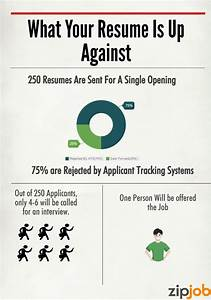how to get your resume past applicant tracking systems With ats resume test free