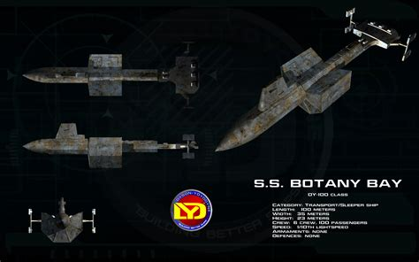dy  class ortho ss botany bay  unusualsuspex