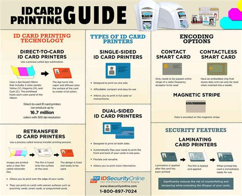 id card printing guide blog