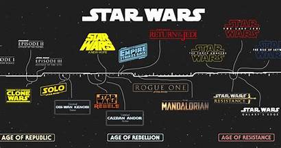 Timeline Wars Confusing