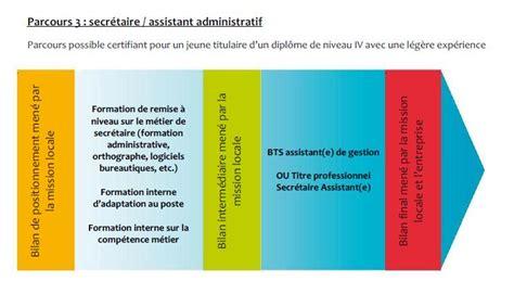 secr 233 taire assistant administratif emplois d avenir