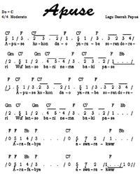 lirik lagu sirih kuning beserta not nya not angka lagu apuse papua tunas63