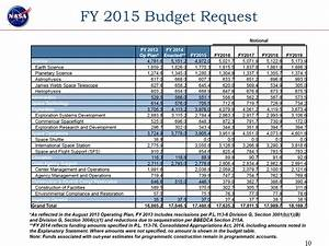 NASA's 2015 budget plea: Jobs, pork, small business – OK ...