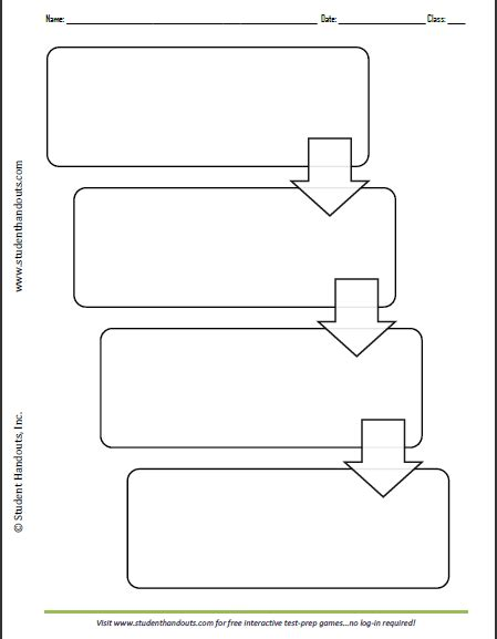 printable flow map   box flow chart graphic