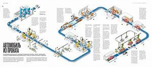 Infographics Of Car U0026 39 S Making Of Process Demonstrates All