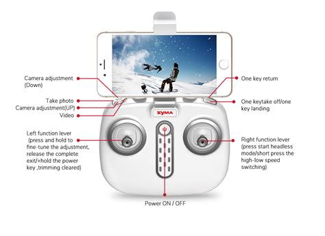 syma  pro subvert  visual enjoy  fly gps smart drone syma official site