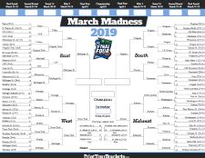 fillable  march madness bracket editable ncaa bracket