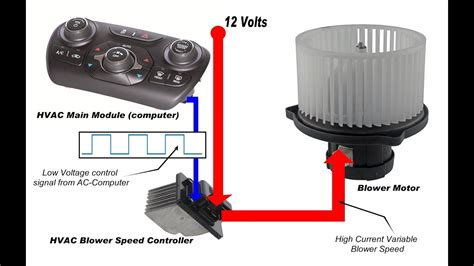 hvac blower motor circuit youtube