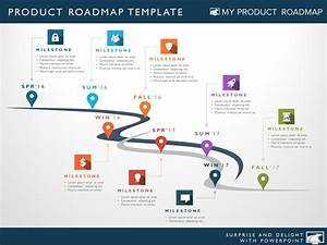 Eight Phase Software Planning Timeline Roadmap Powerpoint