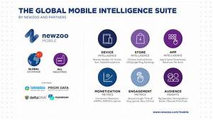 Newzoo Adds Global Mobile Intelligence Suite To Portfolio