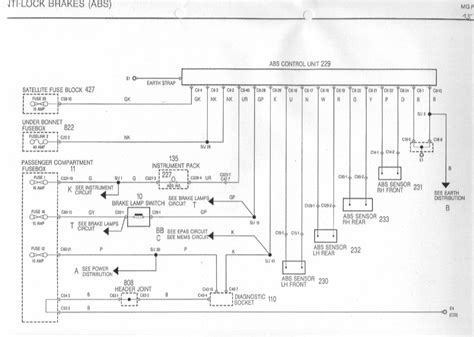 wabco trailer abs wiring diagram wabco abs codes wiring