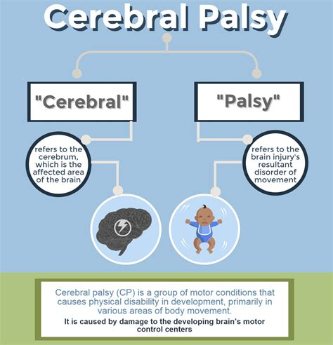 Cytotec C About Cerebral Palsy Michigan Cerebral Palsy Attorneys