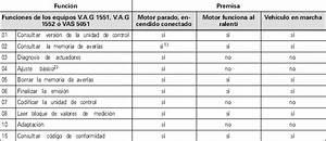 Manual Volkswagen Jetta