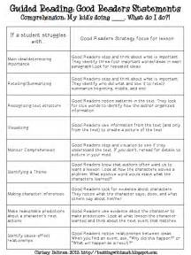 Good Readers Guided Reading Statements