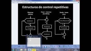 Estructuras Repetitivas Con Autoflujo 2 0  Uso De While