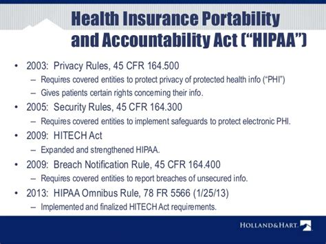 Hipaa Privacy And Security Rules