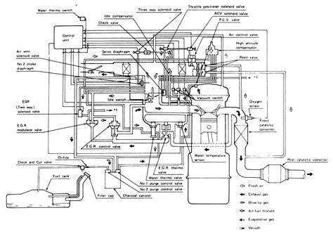 Mazda Starter Wiring Diagram